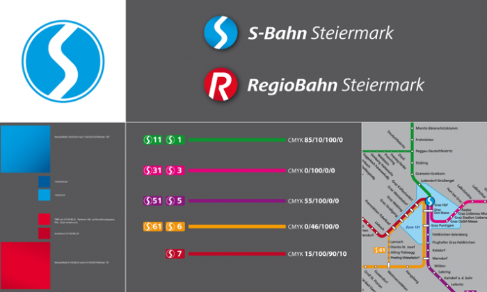 S-Bahn Steiermark Corporate Design-Elemente