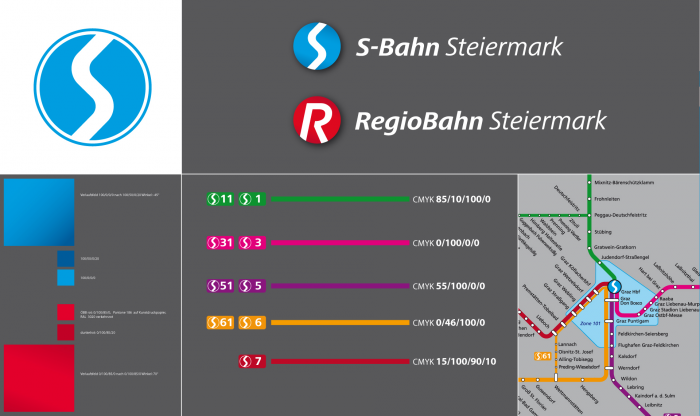 S-Bahn Steiermark Corporate Design Grossansicht